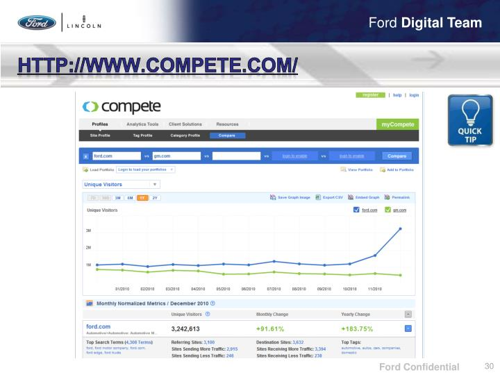 http://www.compete.com/
