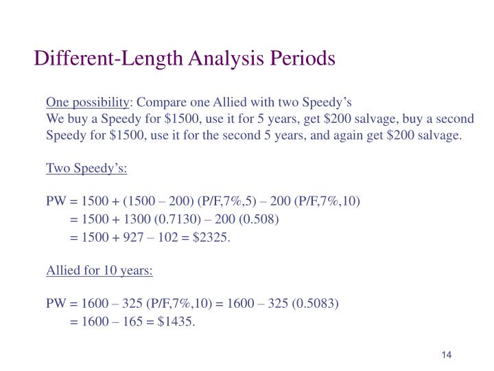 Different-Length Analysis Periods