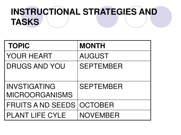 INSTRUCTIONAL STRATEGIES AND TASKS