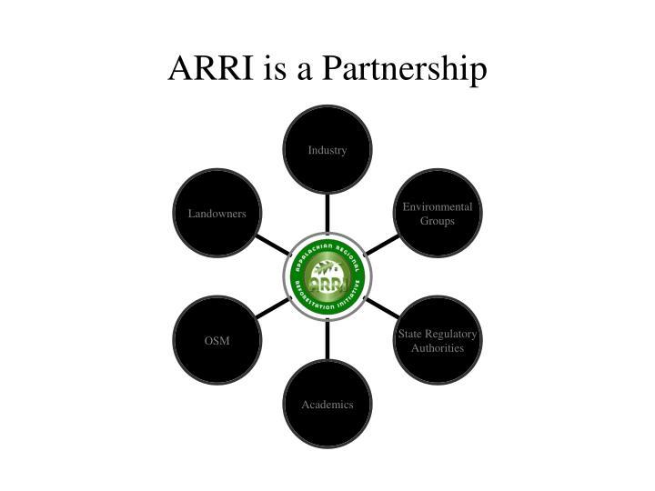 ARRI is a Partnership