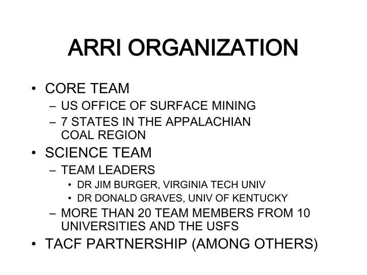 ARRI ORGANIZATION