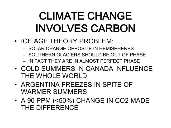 CLIMATE CHANGE INVOLVES CARBON