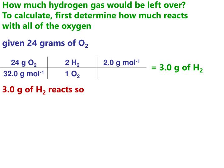 How much hydrogen gas would be left over?