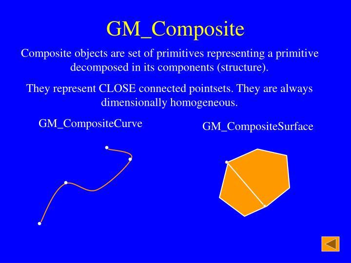 GM_Composite