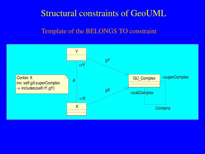 Structural constraints of GeoUML