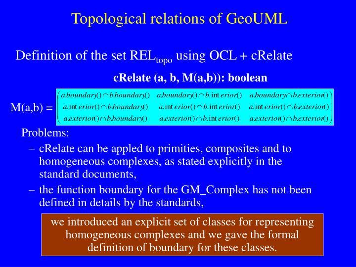 cRelate (a, b, M(a,b)): boolean