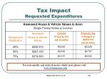 tax impact requested expenditures