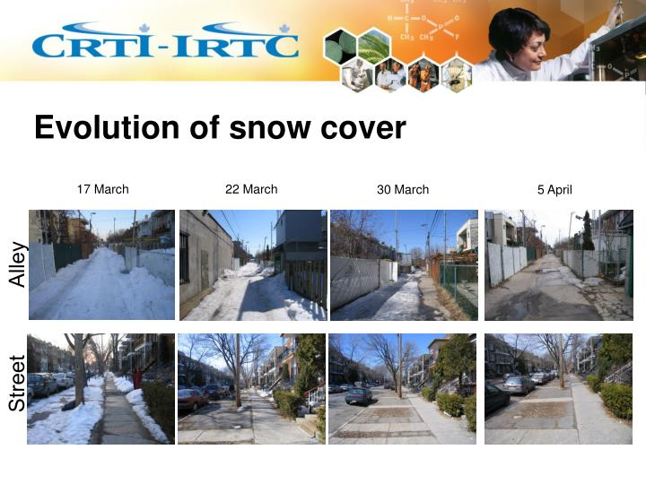Evolution of snow cover