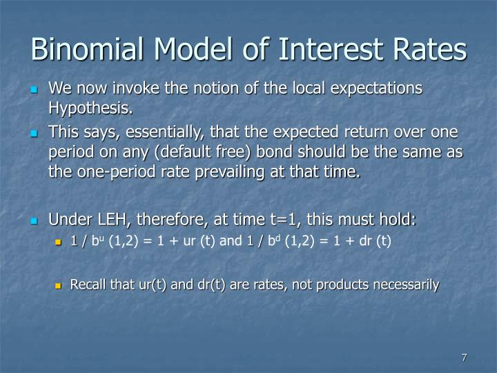Binomial Model of Interest Rates