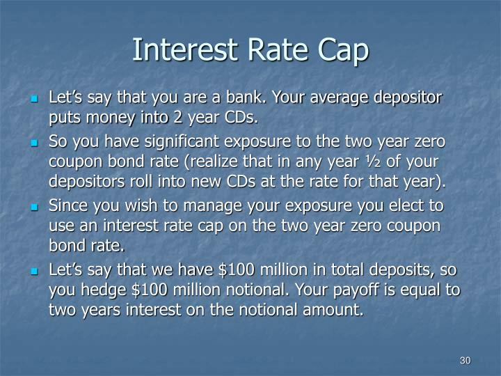 Interest Rate Cap