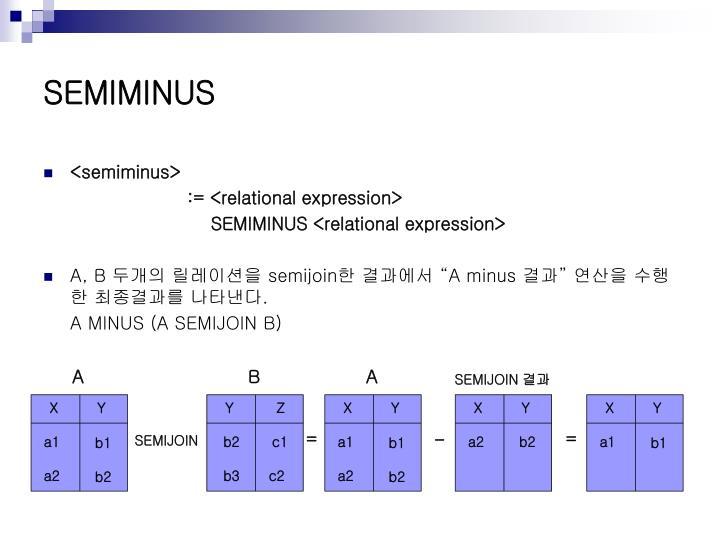 SEMIMINUS