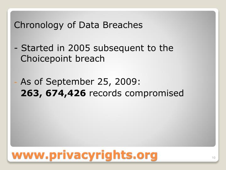 Chronology of Data Breaches