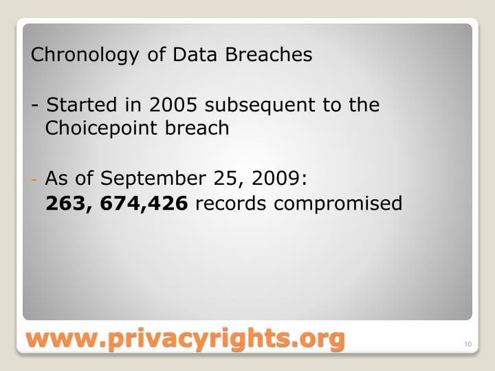 Chronology of Data Breaches