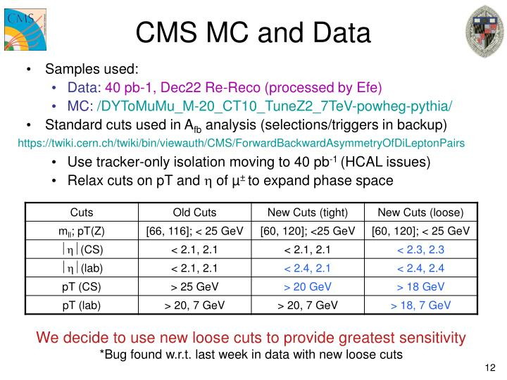 CMS MC and Data