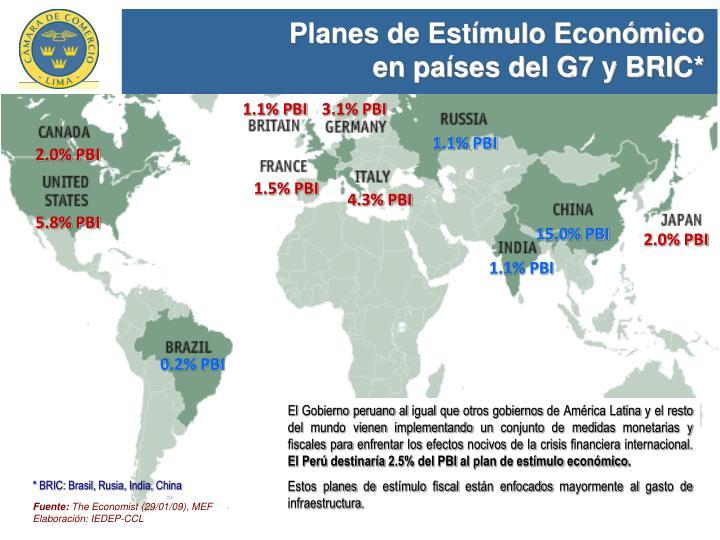 Planes de Estímulo Económico en países del G7 y BRIC*