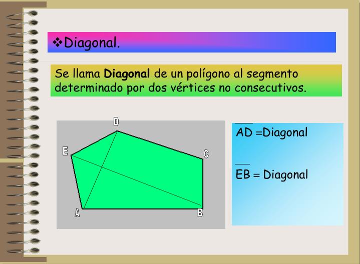 Diagonal.