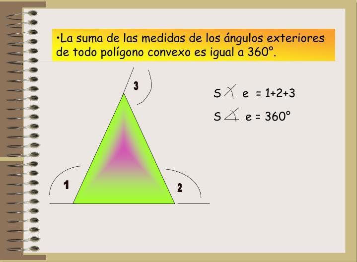 La suma de las medidas de los ángulos exteriores  de todo polígono convexo es igual a 360°.