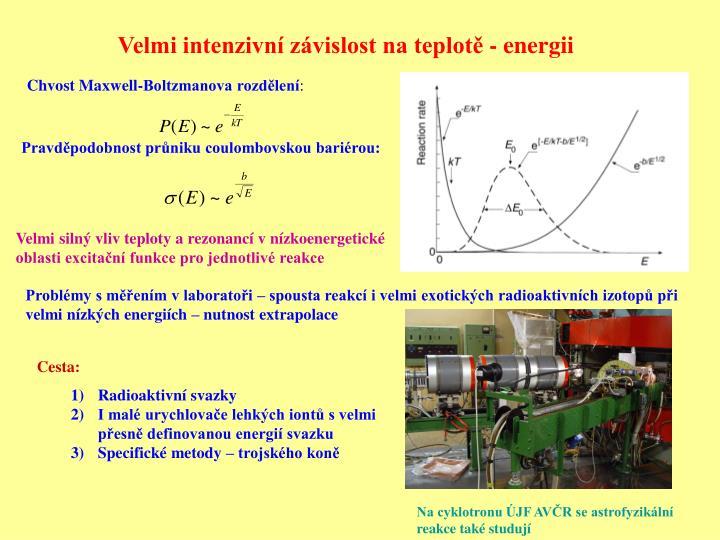 Velmi intenzivní závislost na teplotě - energii