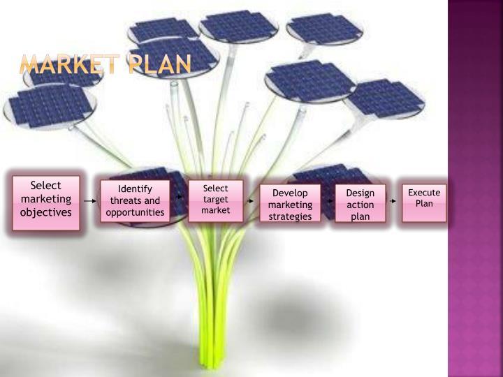Market Plan