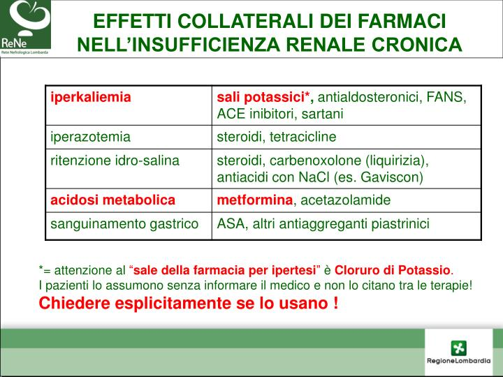 EFFETTI COLLATERALI DEI FARMACI NELL'INSUFFICIENZA RENALE CRONICA