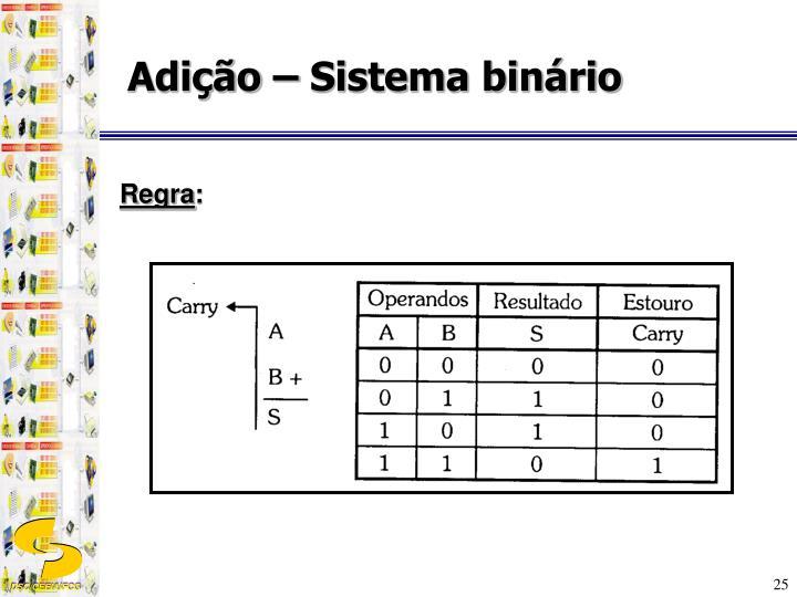 Adição – Sistema binário