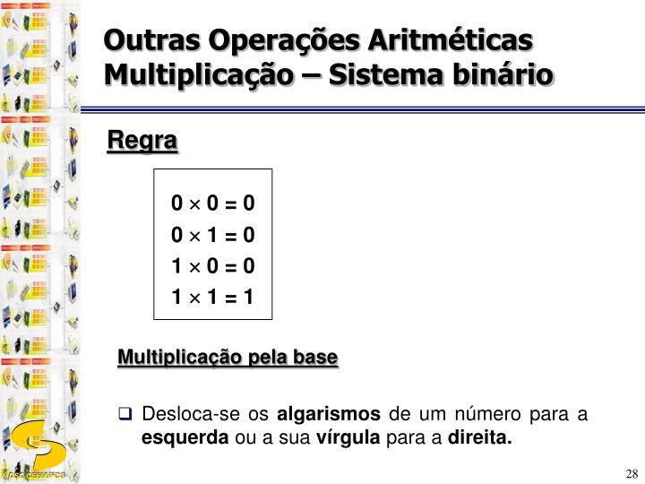 Outras Operações Aritméticas Multiplicação – Sistema binário