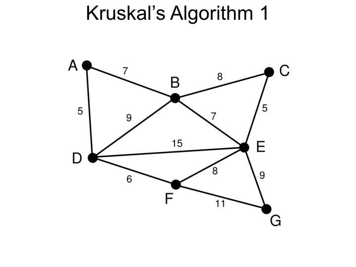 Kruskal's Algorithm 1