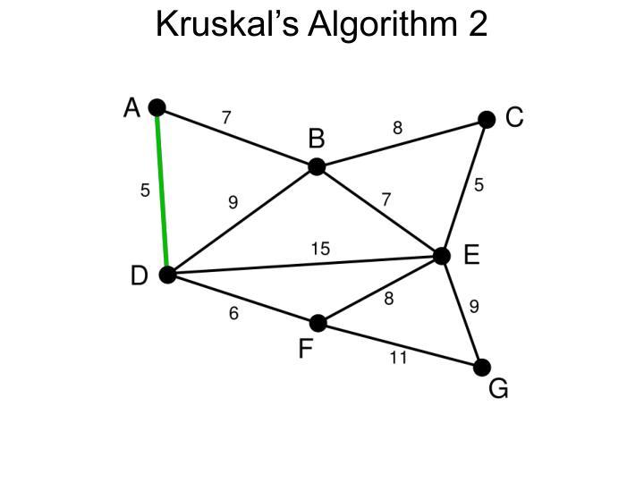 Kruskal's Algorithm 2