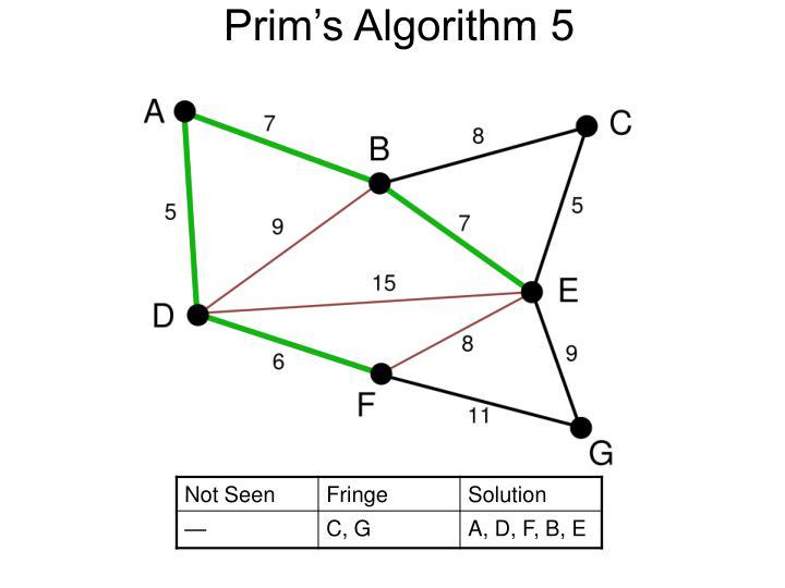 Prim's Algorithm 5