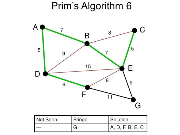 Prim's Algorithm 6