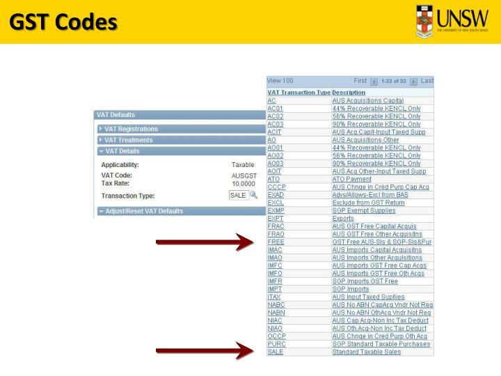 GST Codes