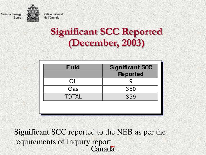 Significant SCC Reported