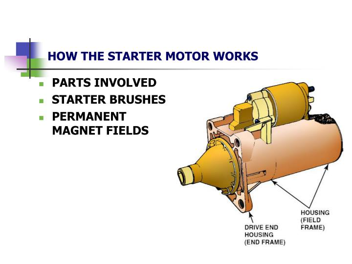 Ppt aut 242 automotive electricity ii powerpoint for How a starter motor works