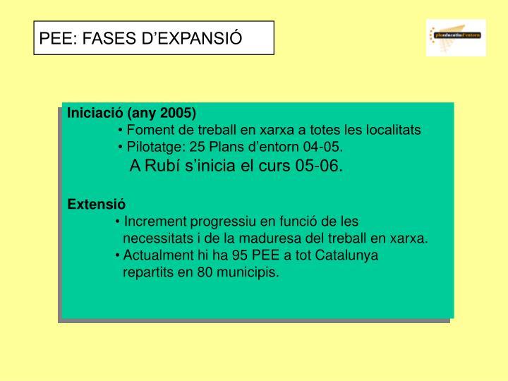 PEE: FASES D'EXPANSIÓ