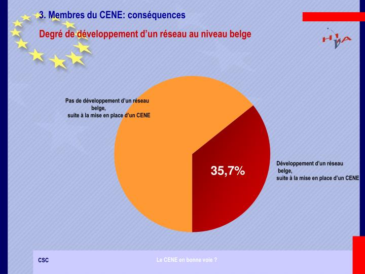 3. Membres du CENE: conséquences