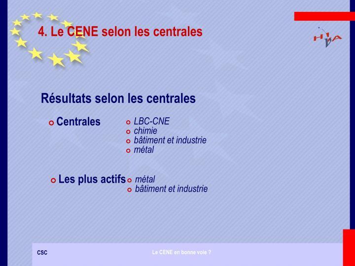 4. Le CENE selon les centrales