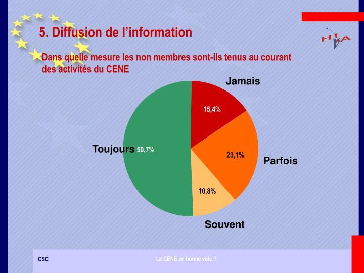 5. Diffusion de l'information