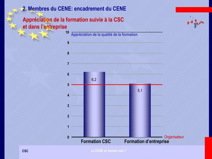 2. Membres du CENE: encadrement du CENE