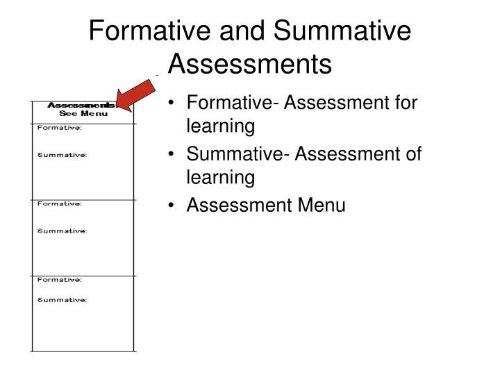Formative- Assessment for learning