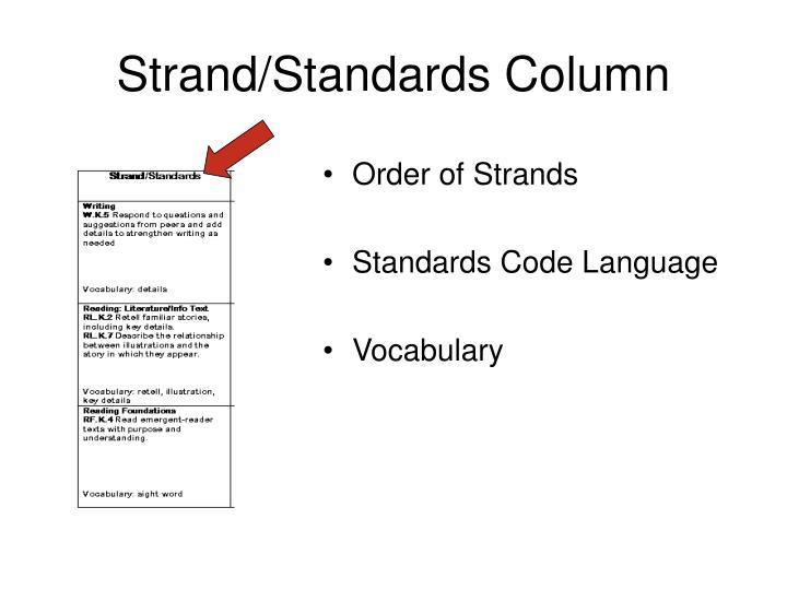 Order of Strands