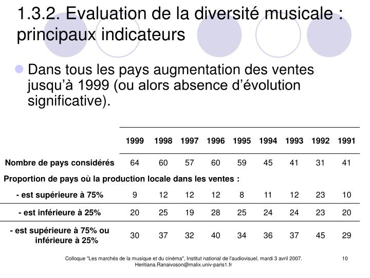 1.3.2. Evaluation de la diversité musicale : principaux indicateurs