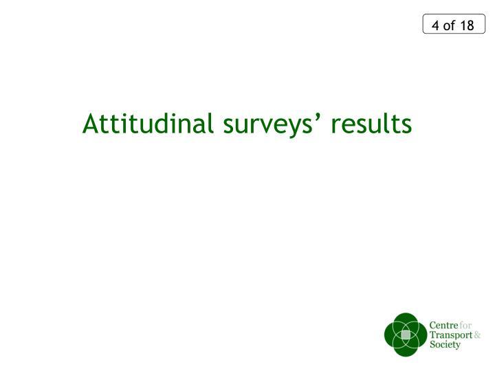 Attitudinal surveys' results