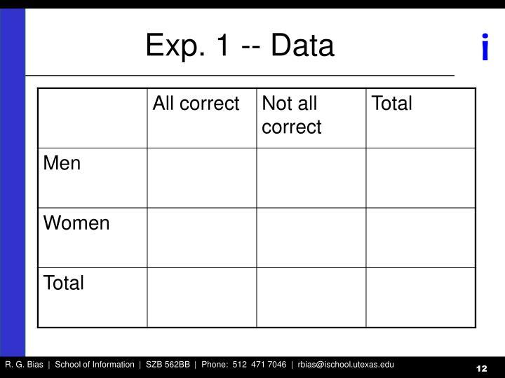 Exp. 1 -- Data