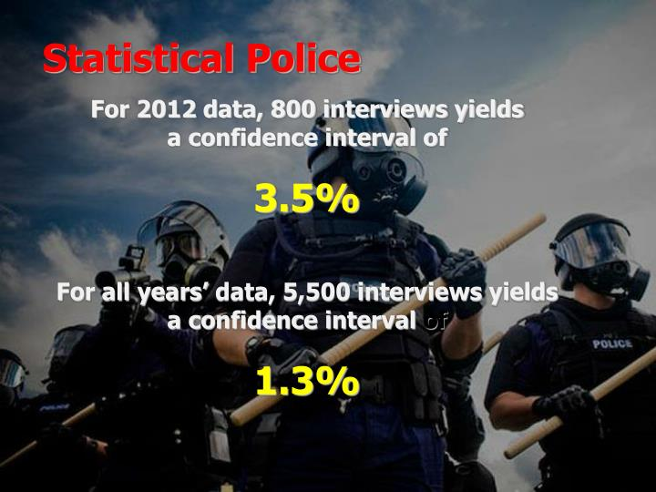 Statistical Police