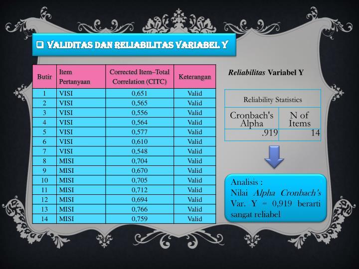 Validitas Dan Reliabilitas Variabel Y