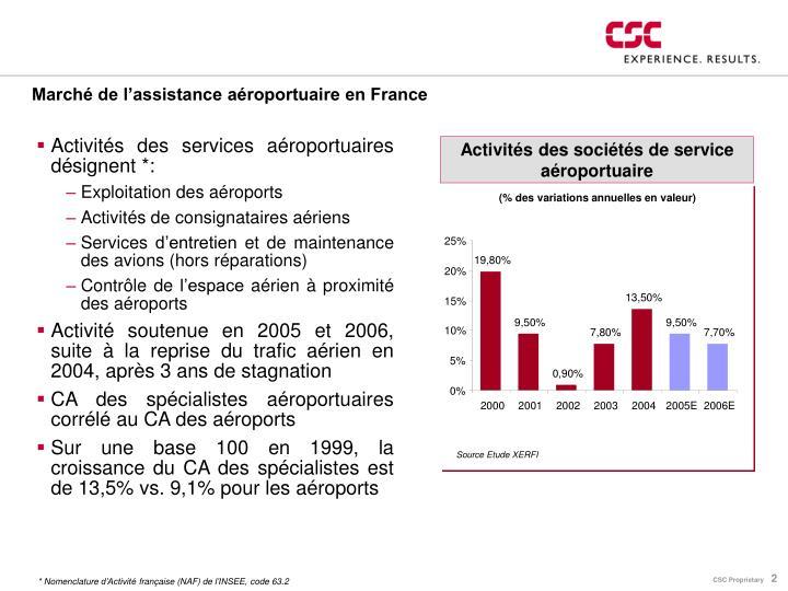 Activités des sociétés de service aéroportuaire