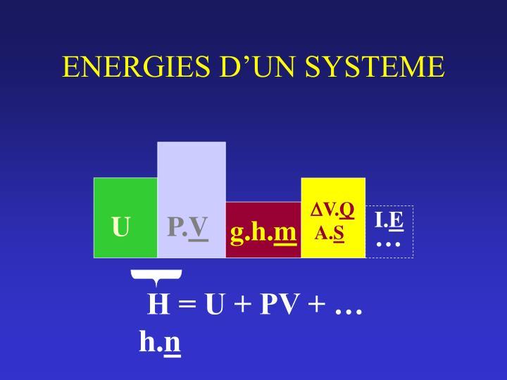 ENERGIES D'UN SYSTEME