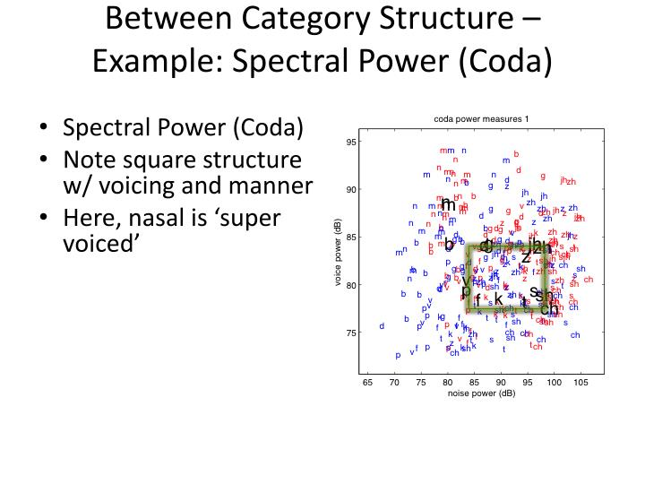 Between Category Structure – Example: Spectral Power (Coda)