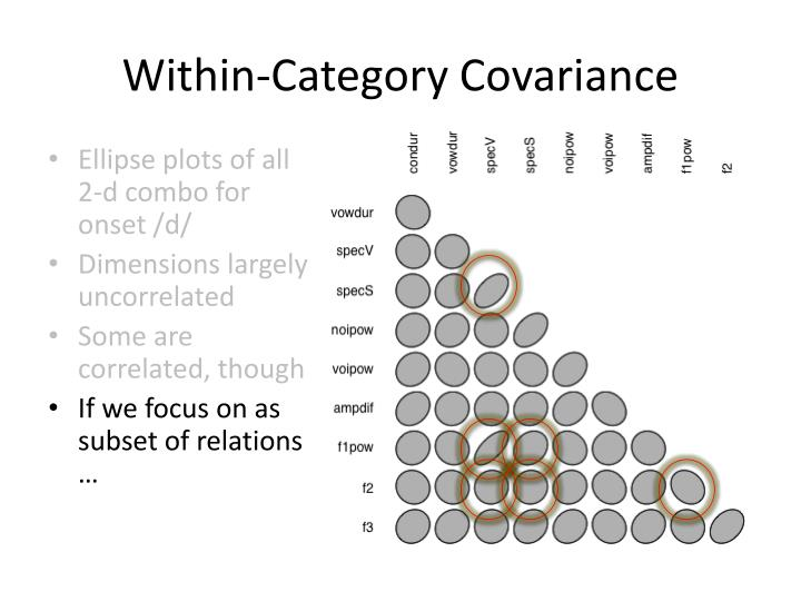 Within-Category Covariance