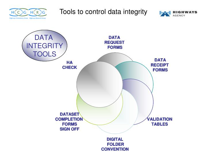 Tools to control data integrity